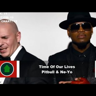 Top 10 Songs Of The Week- March 14, 2015