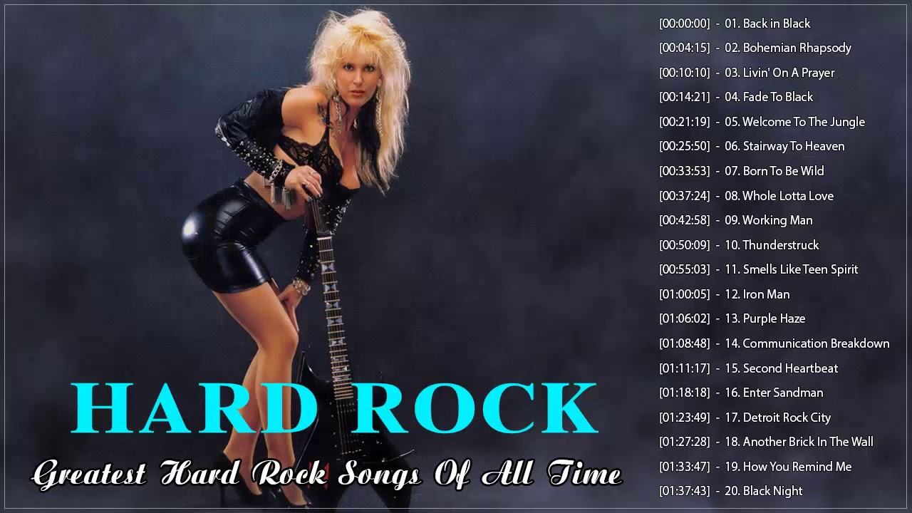 Best Hard Rock Songs Of All Time Playlist | Greatest Hard